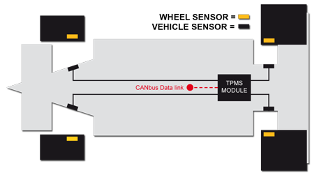 tpms_car_schematic